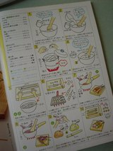 japn sweets directions.JPG
